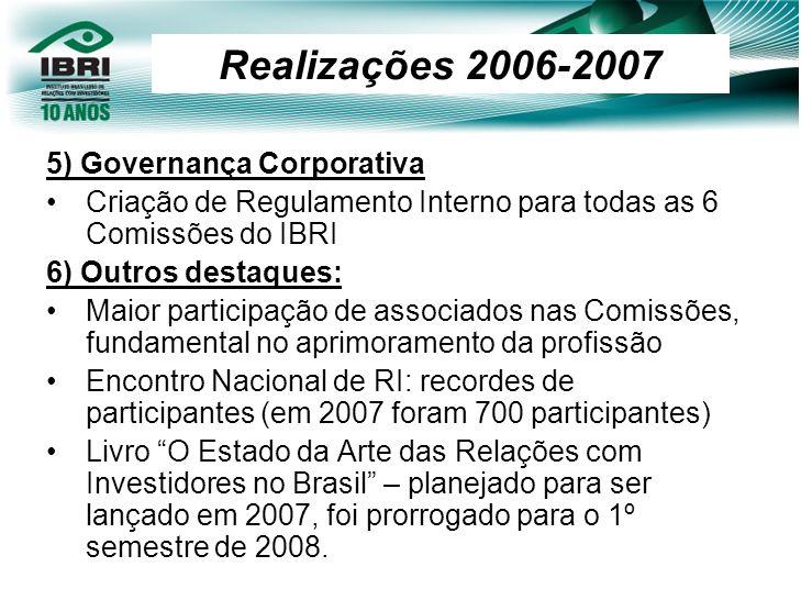 5) Governança Corporativa Criação de Regulamento Interno para todas as 6 Comissões do IBRI 6) Outros destaques: Maior participação de associados nas C