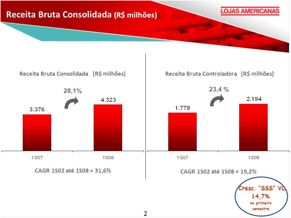 Receita Bruta Consolidada (R$ milhões) 2 Cresc.