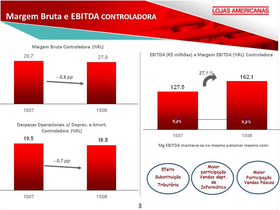 3 - 0,8 pp Margem Bruta Controladora (%RL) Margem Bruta e EBITDA CONTROLADORA Despesas Operacionais s/ Deprec.