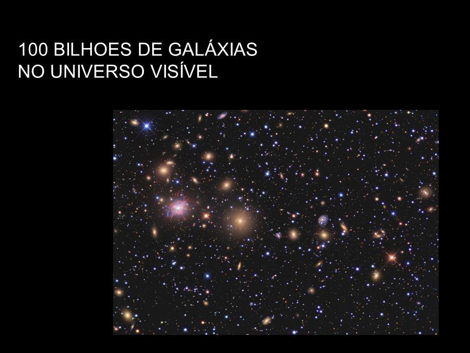 100 BILHOES DE GALÁXIAS NO UNIVERSO VISÍVEL