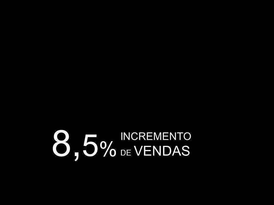 8, 5 % INCREMENTO DE VENDAS