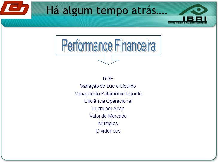 Há algum tempo atrás…. ROE Variação do Lucro Líquido Variação do Patrimônio Líquido Eficiência Operacional Lucro por Ação Valor de Mercado Múltiplos D