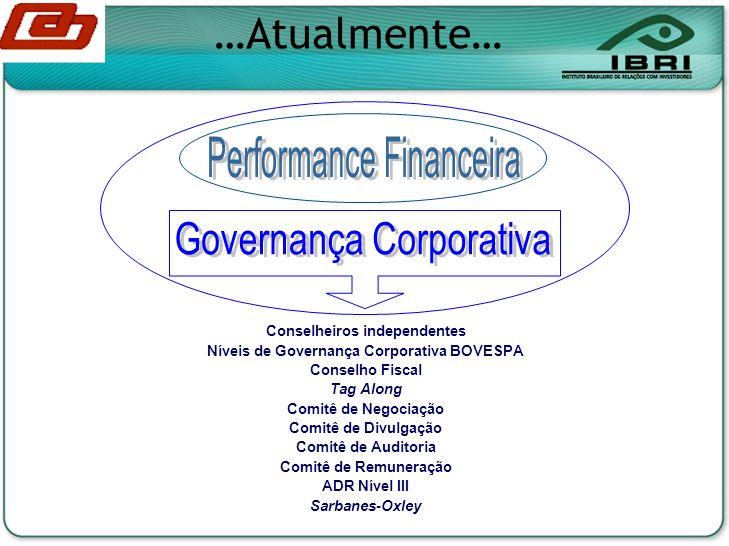 …Atualmente… Conselheiros independentes Níveis de Governança Corporativa BOVESPA Conselho Fiscal Tag Along Comitê de Negociação Comitê de Divulgação Comitê de Auditoria Comitê de Remuneração ADR Nível III Sarbanes-Oxley