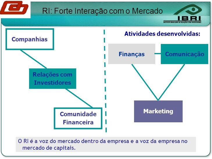 Finanças Comunicação Marketing Companhias Relações com Investidores Comunidade Financeira Atividades desenvolvidas: O RI é a voz do mercado dentro da empresa e a voz da empresa no mercado de capitais.