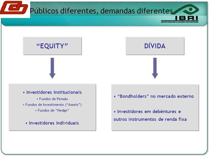 Investidores Institucionais Fundos de Pensão Fundos de Investimento (Assets) Fundos de Hedge Investidores Individuais EQUITYDÍVIDA Bondholders no merc