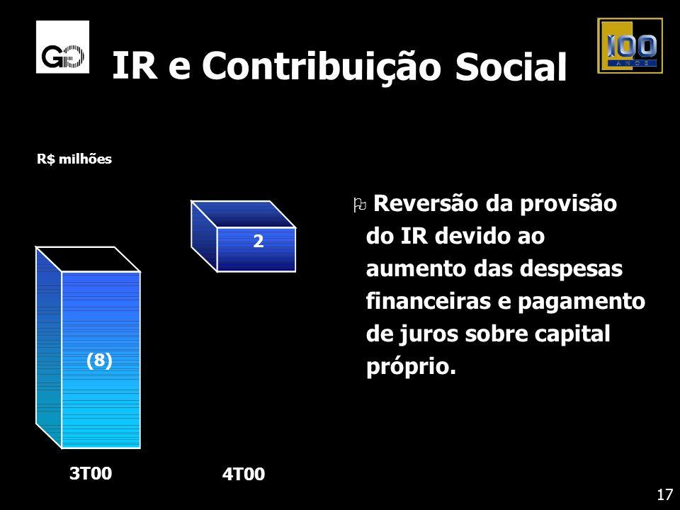 R$ milhões 2 (8) 4T00 3T00 IR e Contribuição Social O Reversão da provisão do IR devido ao aumento das despesas financeiras e pagamento de juros sobre