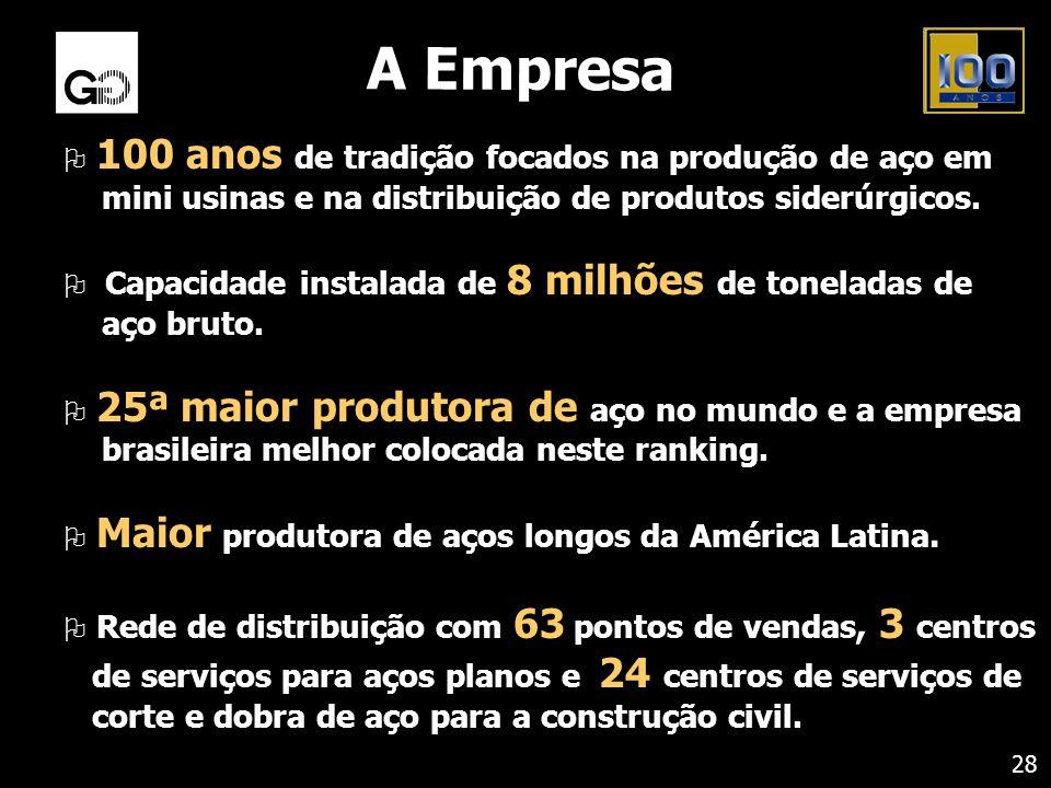 A Empresa 28 O 100 anos de tradição focados na produção de aço em mini usinas e na distribuição de produtos siderúrgicos. O Capacidade instalada de 8