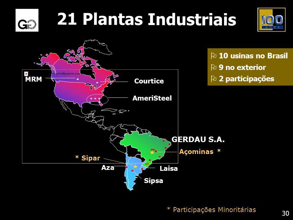 * Participações Minoritárias * Sipar Aza Sipsa Laisa AmeriSteel Courtice MRM Açominas * GERDAU S.A. O 10 usinas no Brasil O 9 no exterior O 2 particip