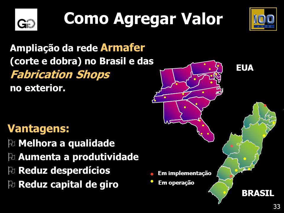 Como Agregar Valor Ampliação da rede Armafer (corte e dobra) no Brasil e das Fabrication Shops no exterior. Vantagens: O Melhora a qualidade O Aumenta