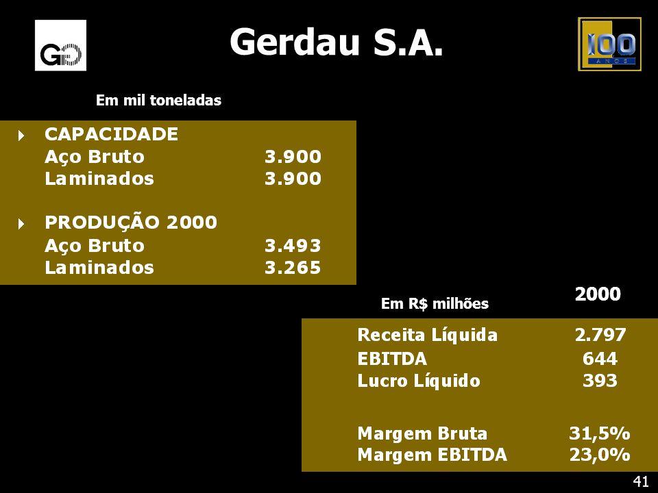 Gerdau S.A. 2000 Em R$ milhões Em mil toneladas 41