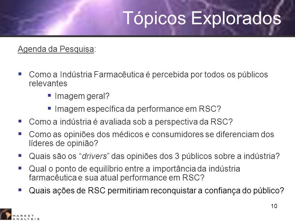 10 Tópicos Explorados Agenda da Pesquisa: Como a Indústria Farmacêutica é percebida por todos os públicos relevantes Imagem geral? Imagem específica d