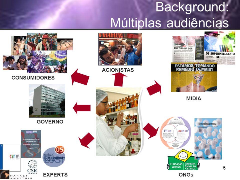 5 Background: Múltiplas audiências MIDIA ONGs ACIONISTAS CONSUMIDORES GOVERNO EXPERTS