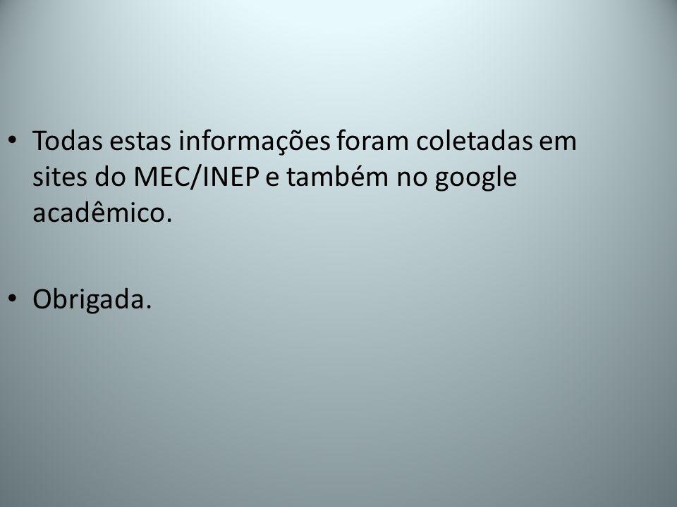 Todas estas informações foram coletadas em sites do MEC/INEP e também no google acadêmico. Obrigada.