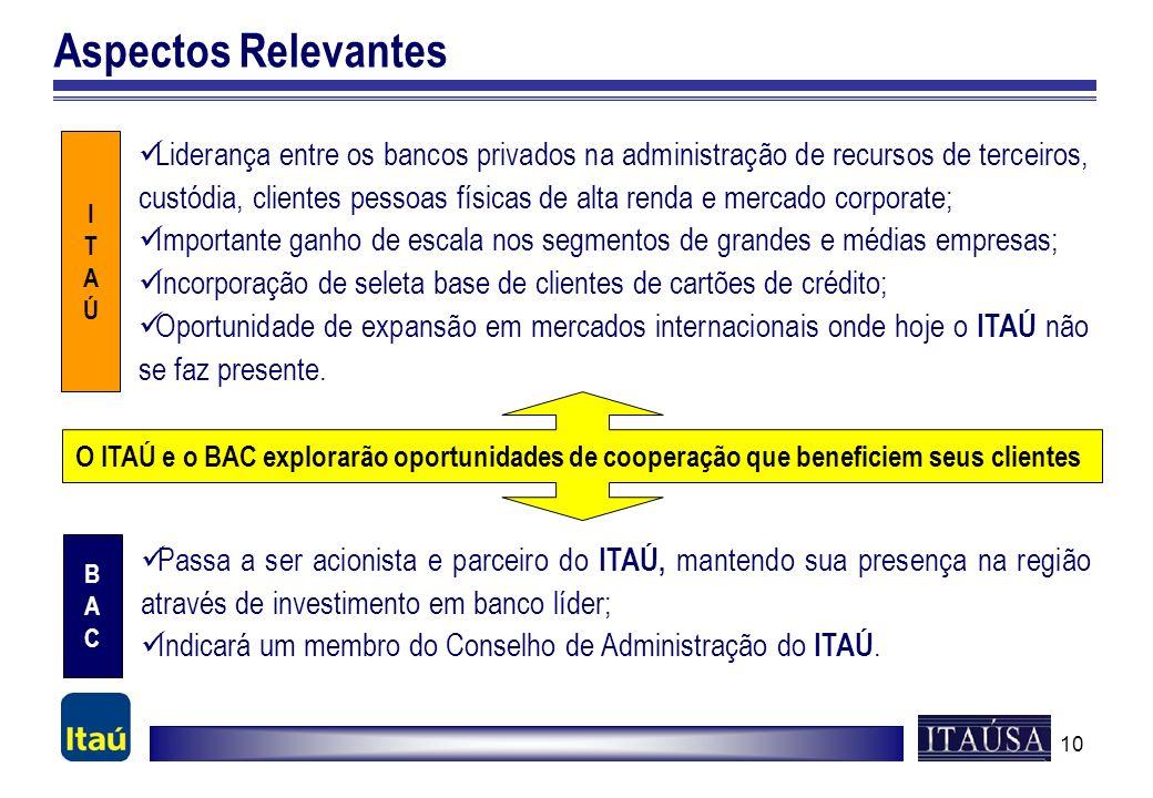 10 Aspectos Relevantes Passa a ser acionista e parceiro do ITAÚ, mantendo sua presença na região através de investimento em banco líder; Indicará um m