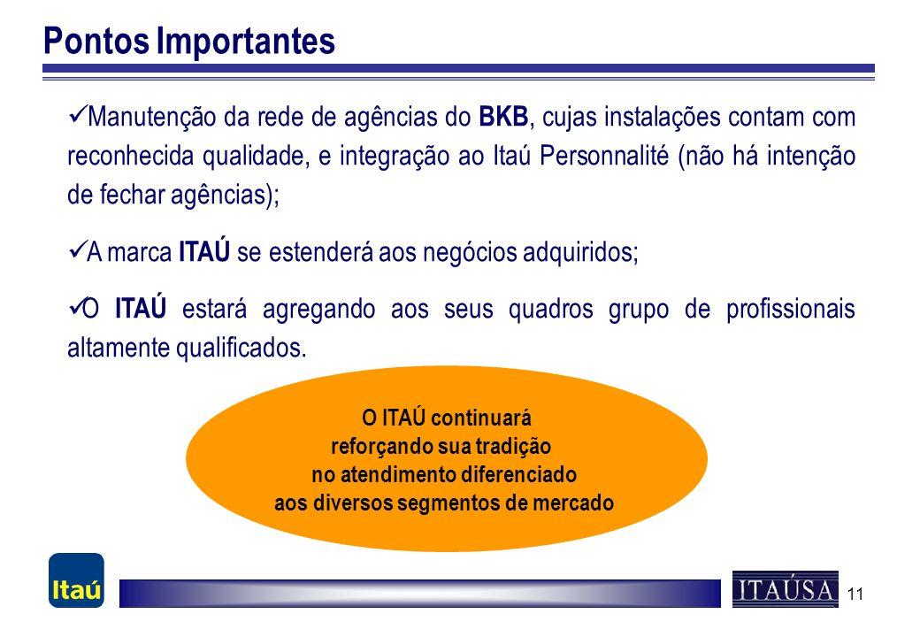 11 Pontos Importantes Manutenção da rede de agências do BKB, cujas instalações contam com reconhecida qualidade, e integração ao Itaú Personnalité (nã