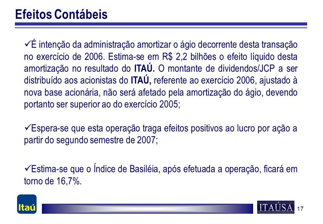 17 Efeitos Contábeis É intenção da administração amortizar o ágio decorrente desta transação no exercício de 2006. Estima-se em R$ 2,2 bilhões o efeit