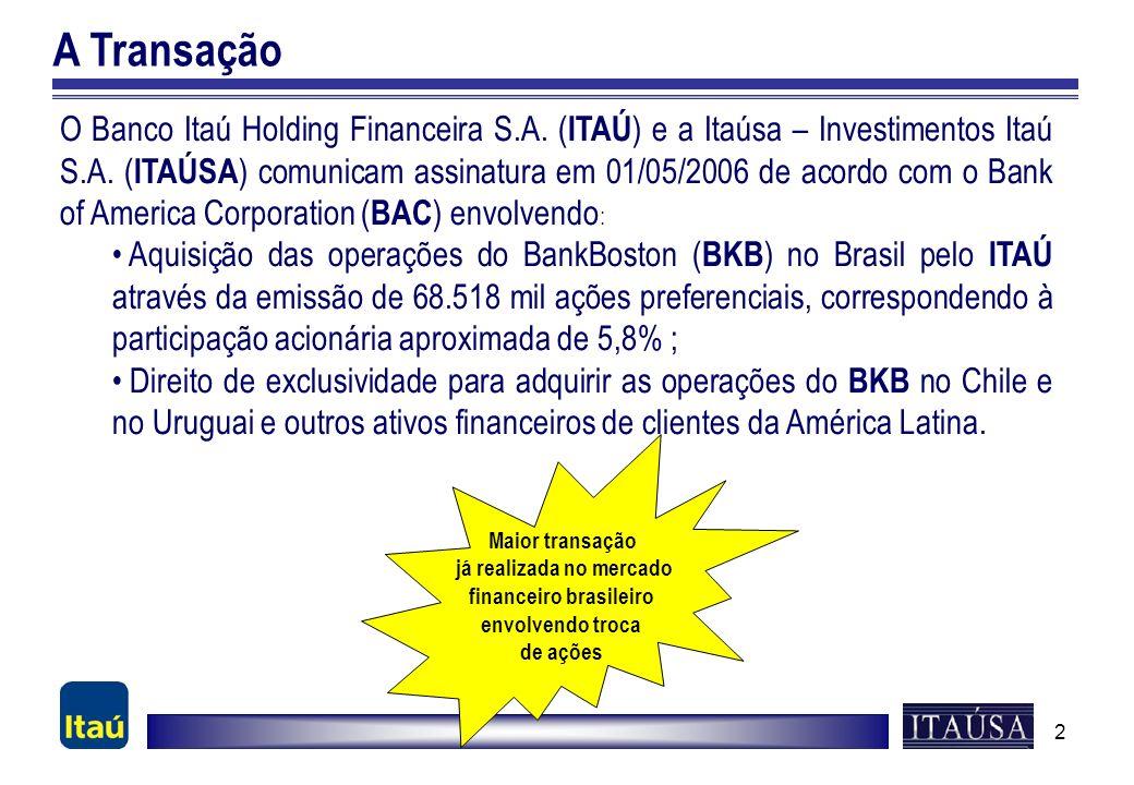 2 A Transação O Banco Itaú Holding Financeira S.A. ( ITAÚ ) e a Itaúsa – Investimentos Itaú S.A. ( ITAÚSA ) comunicam assinatura em 01/05/2006 de acor