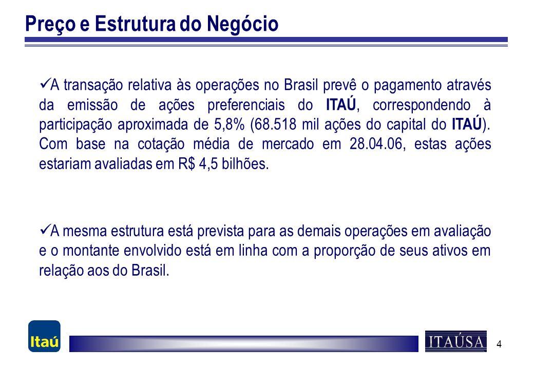 4 Preço e Estrutura do Negócio A transação relativa às operações no Brasil prevê o pagamento através da emissão de ações preferenciais do ITAÚ, corres