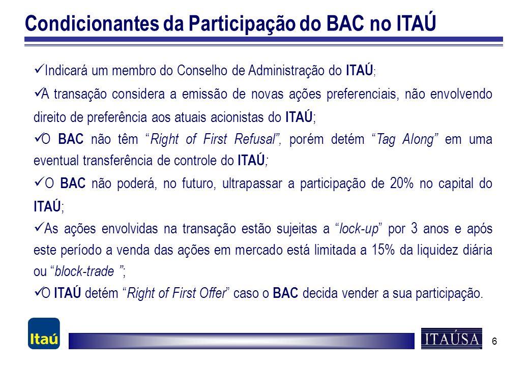 6 Condicionantes da Participação do BAC no ITAÚ Indicará um membro do Conselho de Administração do ITAÚ ; A transação considera a emissão de novas açõ
