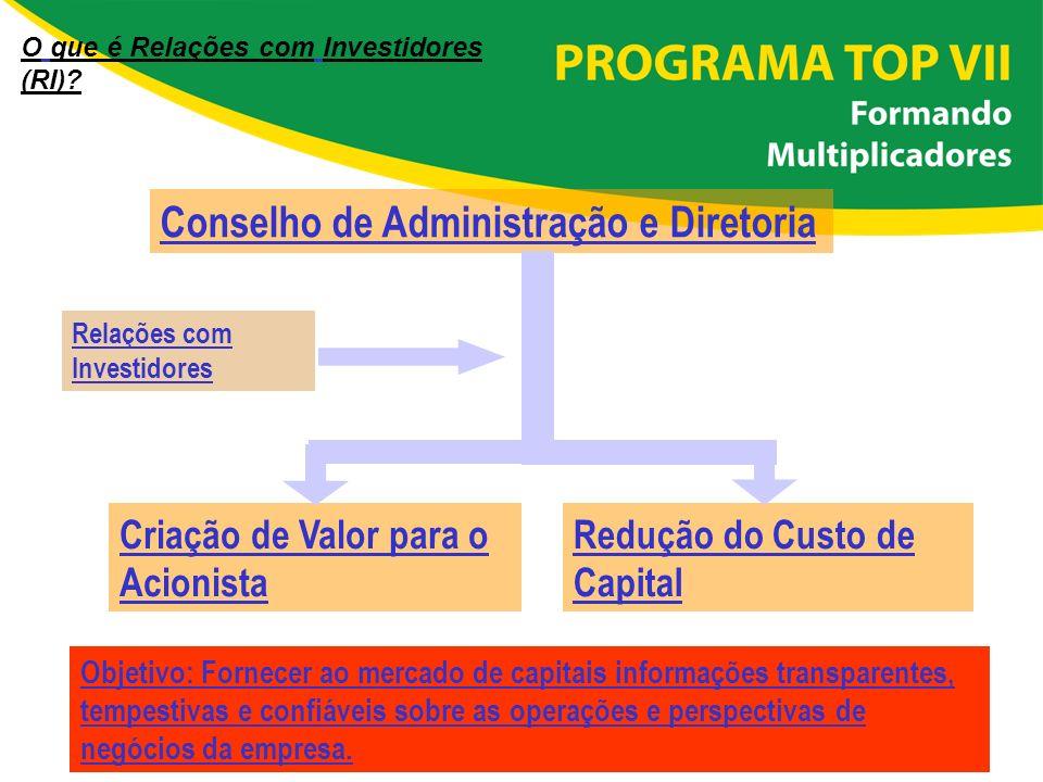 Conselho de Administração e Diretoria Criação de Valor para o Acionista Relações com Investidores Redução do Custo de Capital Objetivo: Fornecer ao me