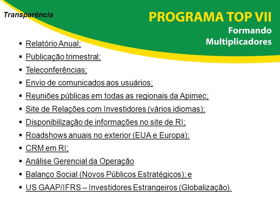 Relatório Anual; Publicação trimestral; Teleconferências; Envio de comunicados aos usuários; Reuniões públicas em todas as regionais da Apimec; Site d