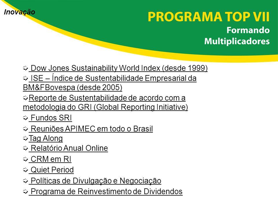í Reuniões APIMEC em todo o Brasil í Dow Jones Sustainability World Index (desde 1999) íTag Along í ISE – Índice de Sustentabilidade Empresarial da BM