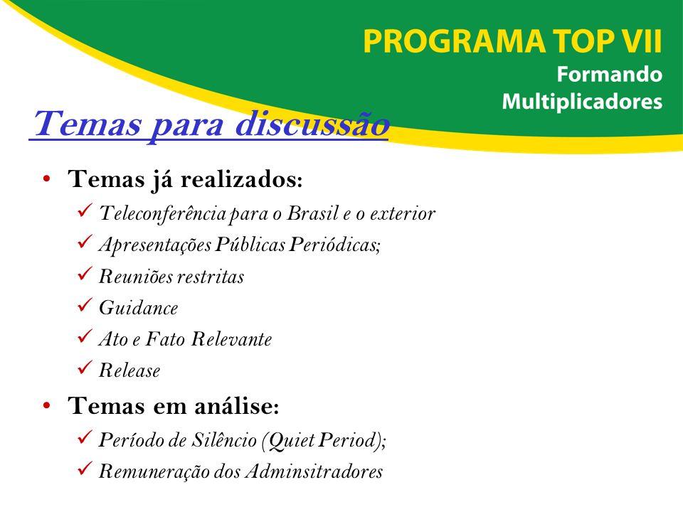 Temas para discussão Temas já realizados: Teleconferência para o Brasil e o exterior Apresentações Públicas Periódicas; Reuniões restritas Guidance At