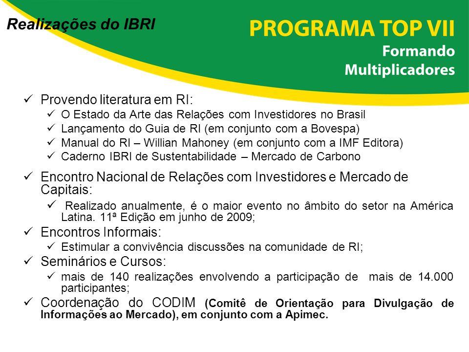 Realizações do IBRI Provendo literatura em RI: O Estado da Arte das Relações com Investidores no Brasil Lançamento do Guia de RI (em conjunto com a Bo