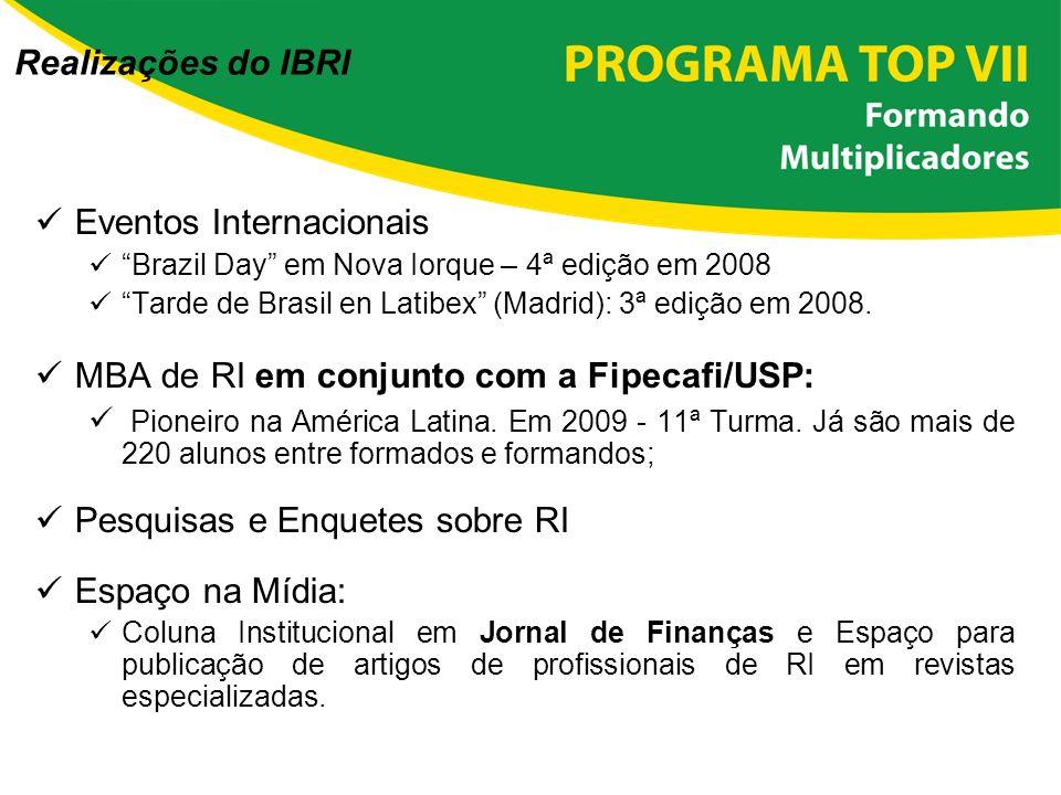 Realizações do IBRI Eventos Internacionais Brazil Day em Nova Iorque – 4ª edição em 2008 Tarde de Brasil en Latibex (Madrid): 3ª edição em 2008. MBA d