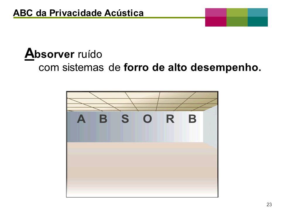 – 23 – 23 A bsorver ruído com sistemas de forro de alto desempenho. ABC da Privacidade Acústica