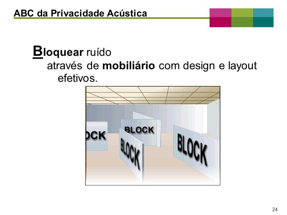 – 24 – 24 B loquear ruído através de mobiliário com design e layout efetivos. ABC da Privacidade Acústica
