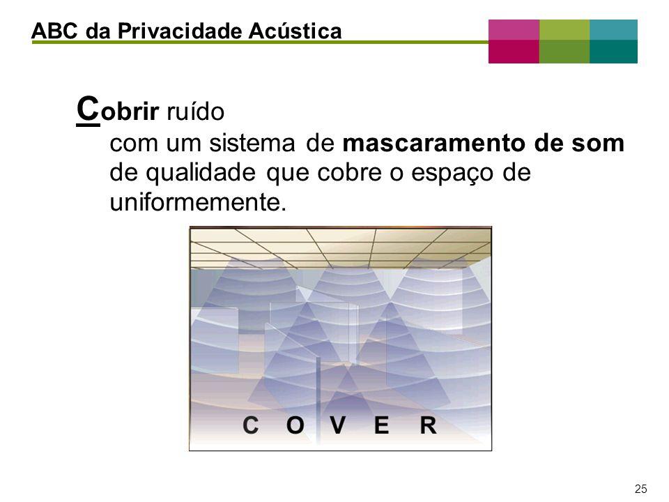 – 25 – 25 C obrir ruído com um sistema de mascaramento de som de qualidade que cobre o espaço de uniformemente. ABC da Privacidade Acústica