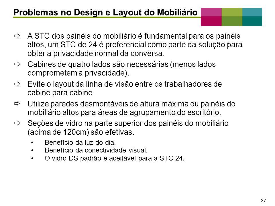 – 37 – 37 A STC dos painéis do mobiliário é fundamental para os painéis altos, um STC de 24 é preferencial como parte da solução para obter a privacid