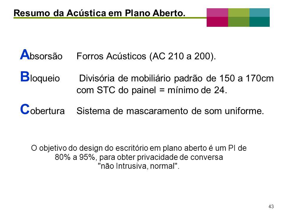 – 43 – 43 A bsorsãoForros Acústicos (AC 210 a 200). B loqueio Divisória de mobiliário padrão de 150 a 170cm com STC do painel = mínimo de 24. C obertu