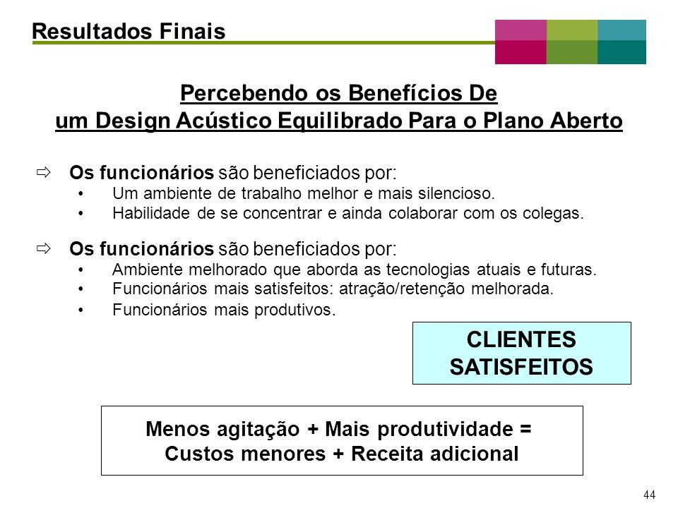 – 44 – 44 Resultados Finais Percebendo os Benefícios De um Design Acústico Equilibrado Para o Plano Aberto Os funcionários são beneficiados por: Um am