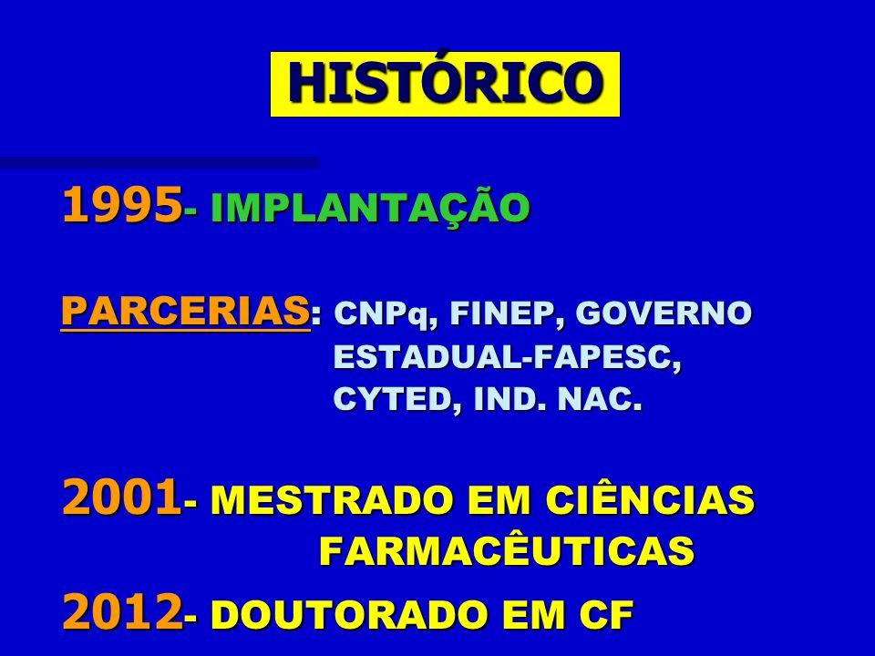 HISTÓRICO 1995 - IMPLANTAÇÃO PARCERIAS : CNPq, FINEP, GOVERNO ESTADUAL-FAPESC, ESTADUAL-FAPESC, CYTED, IND. NAC. CYTED, IND. NAC. 2001 - MESTRADO EM C