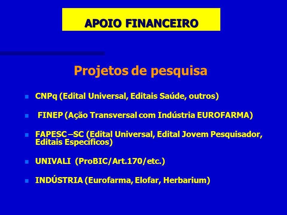 APOIO FINANCEIRO Projetos de pesquisa n n CNPq (Edital Universal, Editais Saúde, outros) n n FINEP (Ação Transversal com Indústria EUROFARMA) n n FAPE