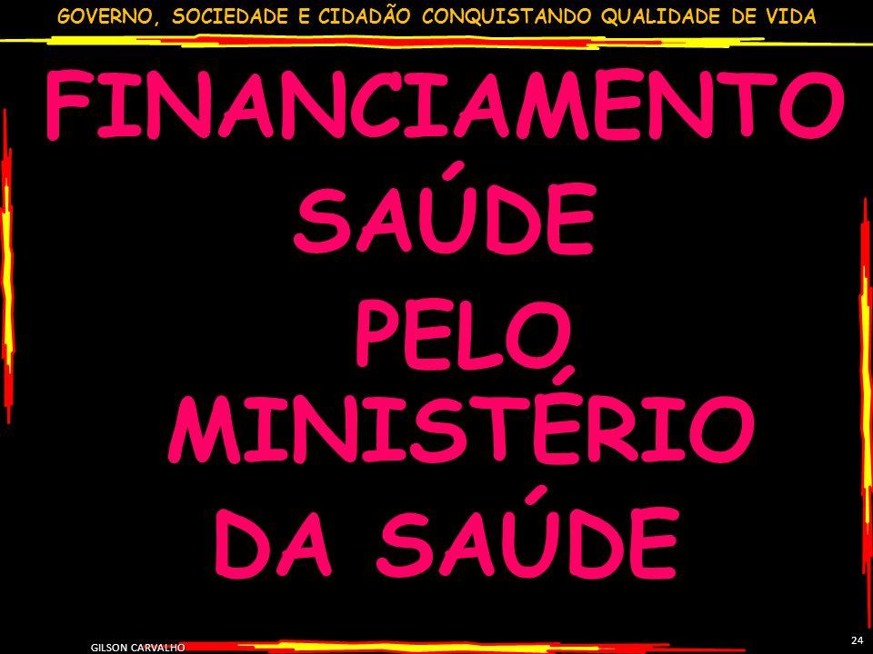 GOVERNO, SOCIEDADE E CIDADÃO CONQUISTANDO QUALIDADE DE VIDA GILSON CARVALHO 24 FINANCIAMENTO SAÚDE PELO MINISTÉRIO DA SAÚDE