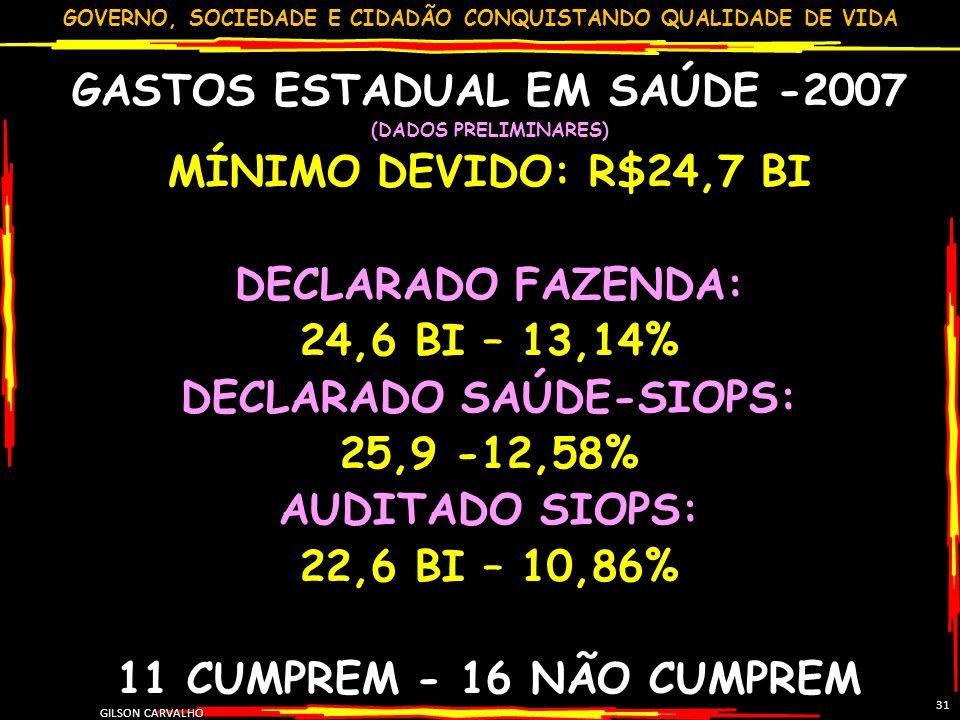 GOVERNO, SOCIEDADE E CIDADÃO CONQUISTANDO QUALIDADE DE VIDA GILSON CARVALHO 31 GASTOS ESTADUAL EM SAÚDE -2007 (DADOS PRELIMINARES) MÍNIMO DEVIDO: R$24