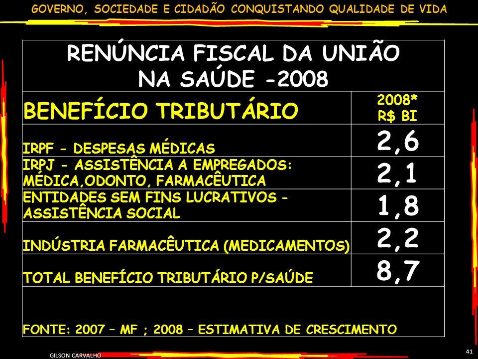 GOVERNO, SOCIEDADE E CIDADÃO CONQUISTANDO QUALIDADE DE VIDA GILSON CARVALHO 41 RENÚNCIA FISCAL DA UNIÃO NA SAÚDE -2008 BENEFÍCIO TRIBUTÁRIO 2008* R$ B