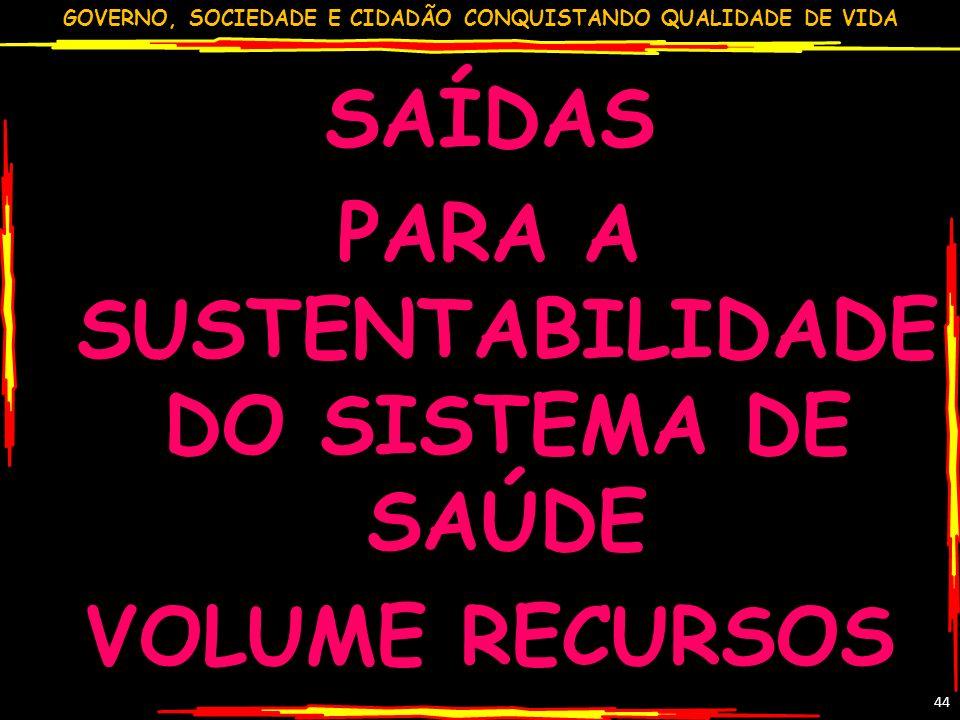 GOVERNO, SOCIEDADE E CIDADÃO CONQUISTANDO QUALIDADE DE VIDA 44 SAÍDAS PARA A SUSTENTABILIDADE DO SISTEMA DE SAÚDE VOLUME RECURSOS