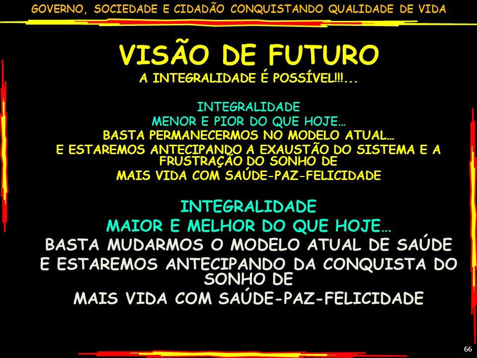 GOVERNO, SOCIEDADE E CIDADÃO CONQUISTANDO QUALIDADE DE VIDA 66 VISÃO DE FUTURO A INTEGRALIDADE É POSSÍVEL!!!... INTEGRALIDADE MENOR E PIOR DO QUE HOJE