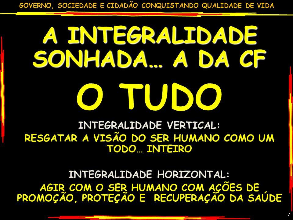 GOVERNO, SOCIEDADE E CIDADÃO CONQUISTANDO QUALIDADE DE VIDA 8 INTEGRALIDADE TRINCADA INTEGRALIDADE TRUNCADA & INTEGRALIDADE TURBINADA INTEGRALIDADE TURBINADA