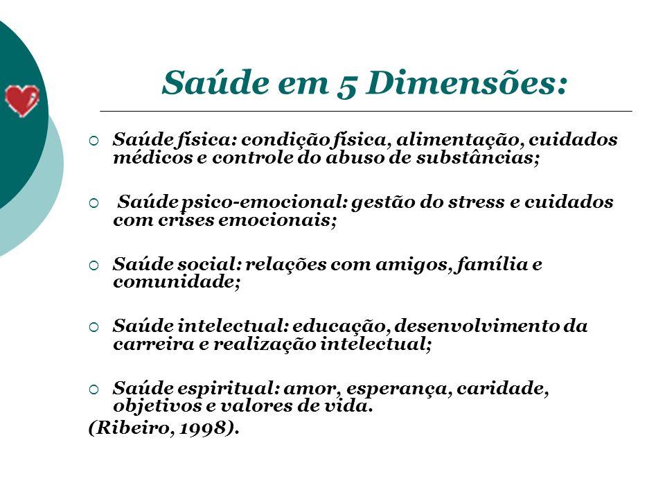Saúde em 5 Dimensões: Saúde física: condição física, alimentação, cuidados médicos e controle do abuso de substâncias; Saúde psico-emocional: gestão d
