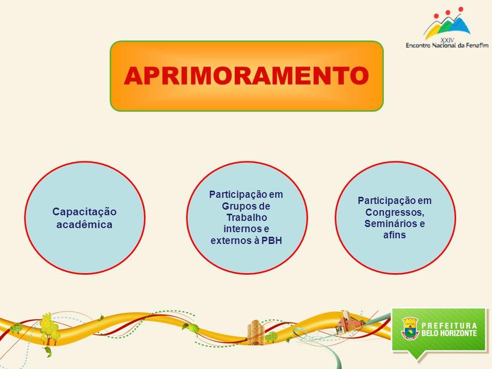 APRIMORAMENTO Capacitação acadêmica Participação em Grupos de Trabalho internos e externos à PBH Participação em Congressos, Seminários e afins