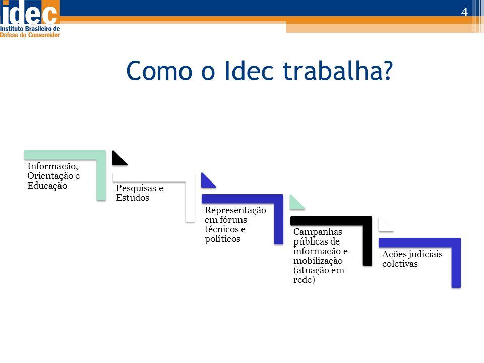 Como o Idec trabalha? 4 Ações judiciais coletivas Campanhas públicas de informação e mobilização (atuação em rede) Representação em fóruns técnicos e