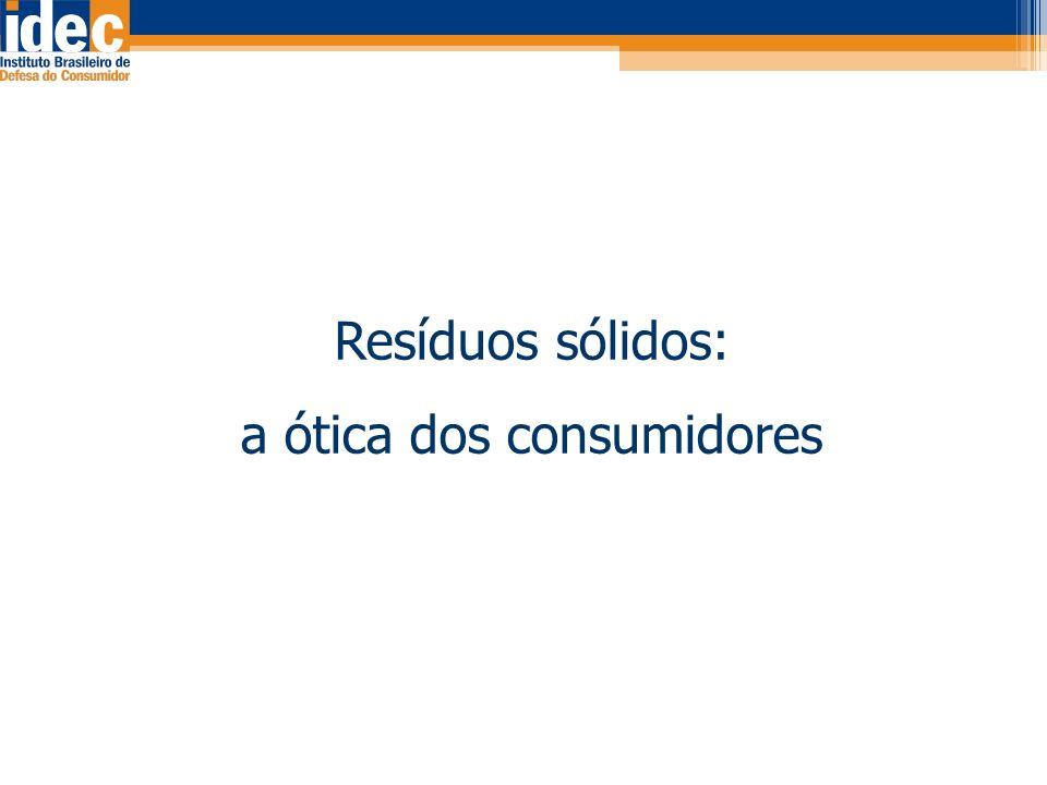 Resíduos sólidos: a ótica dos consumidores