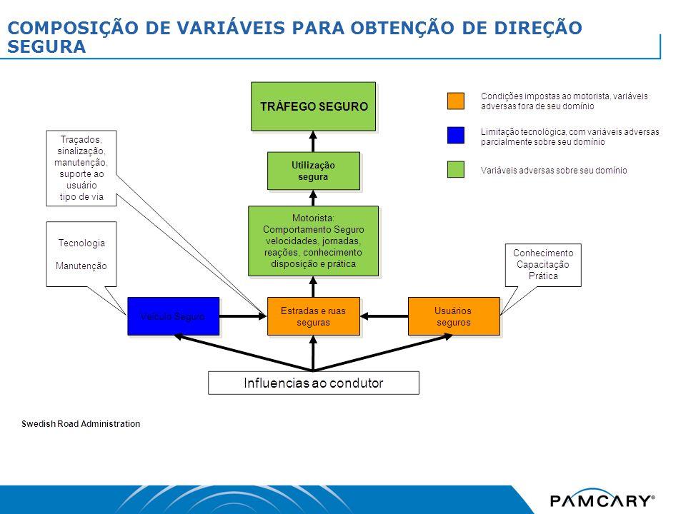 Argumentos INFLUÊNCIA PRÁTICA DE UM PROGRAMA DE GESTÃO DE RISCOS (COMPORTAMENTO)