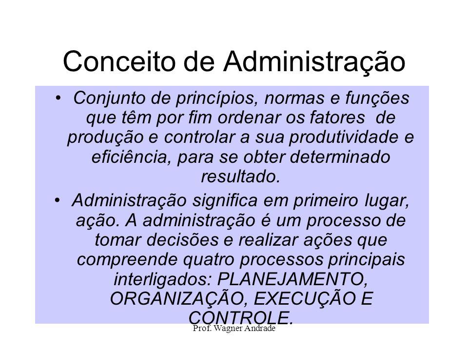 Prof. Wagner Andrade Conceito de Administração Conjunto de princípios, normas e funções que têm por fim ordenar os fatores de produção e controlar a s