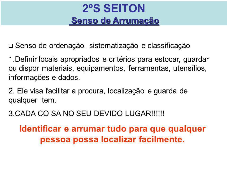 2ºS SEITON Senso de Arrumação Senso de Arrumação Senso de ordenação, sistematização e classificação 1.Definir locais apropriados e critérios para esto